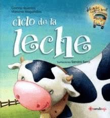 CICLO DE LA LECHE